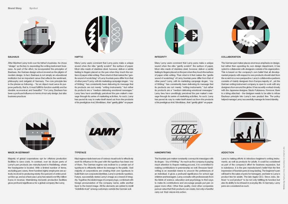 Brand Documentary Magazine No 04 LAMY. Compendium Design Store, Fremantle. AfterPay, ZipPay accepted.