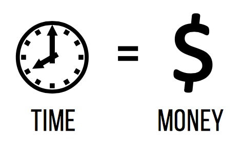 Time equals money 3D-Fuel