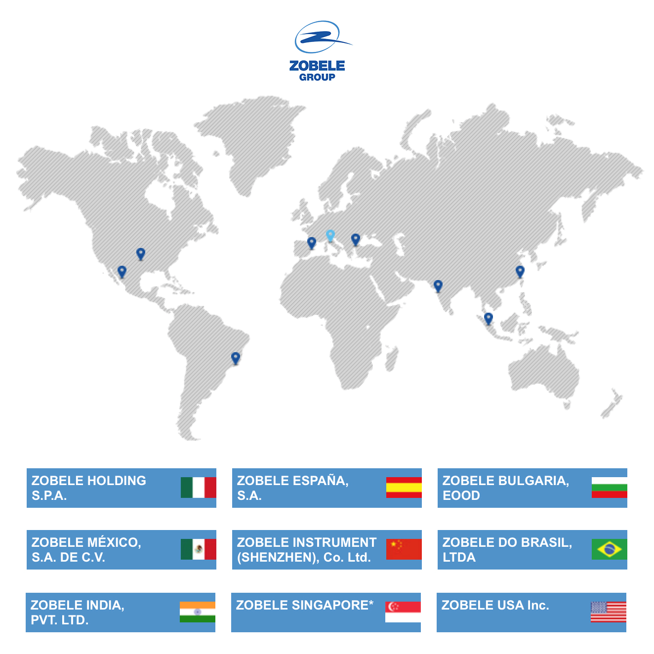 *Zobele's manufacturing plants across the world