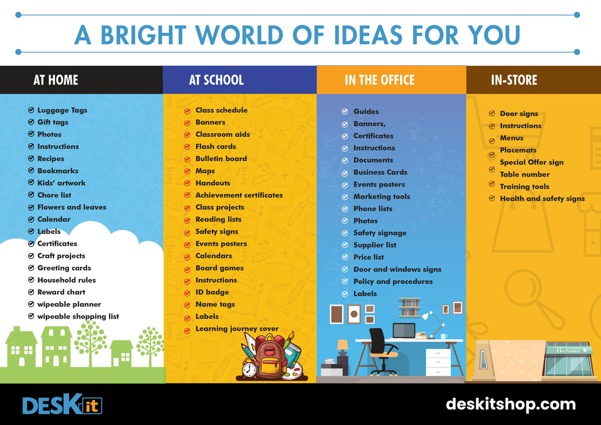 deskit usage guide image 2
