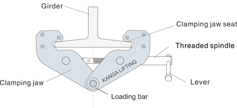 Beam-Girder-Clamp-Specifications-All-Lifting