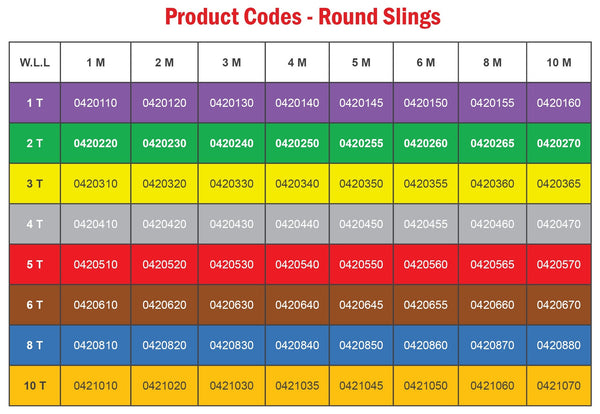 Product-Codes-Round-Sling-All-Lifting