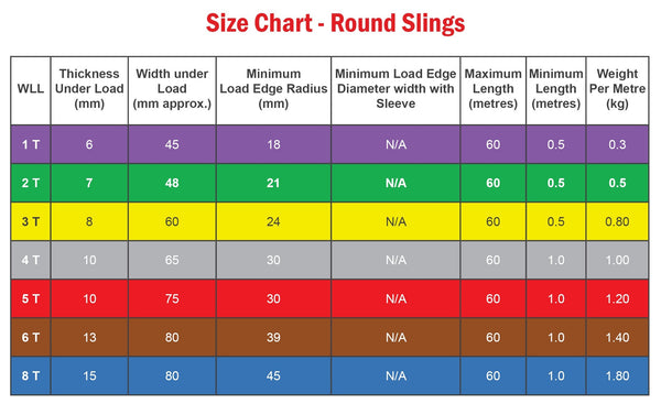 Size-Chart-Round-Sling-All-Lifting