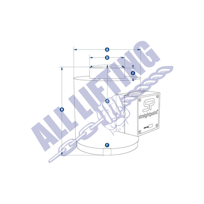 wireless-compression-load-cells-diagram-all-lifting