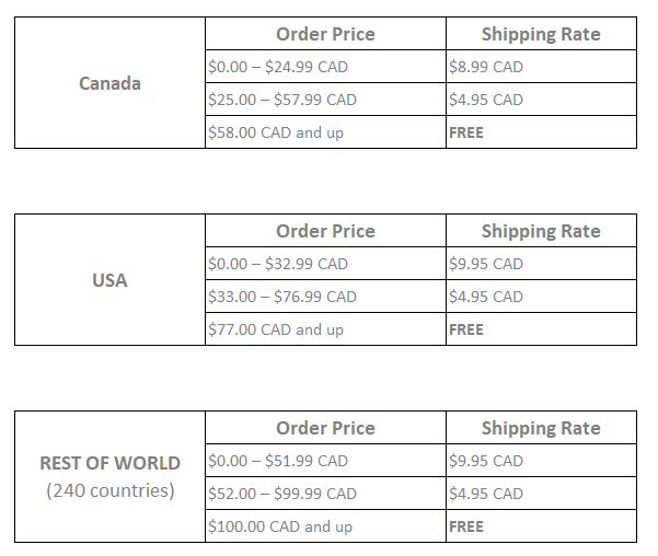 Imarya Kids Shipping Rate