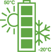 recyko batteries - works in extreme temperatures