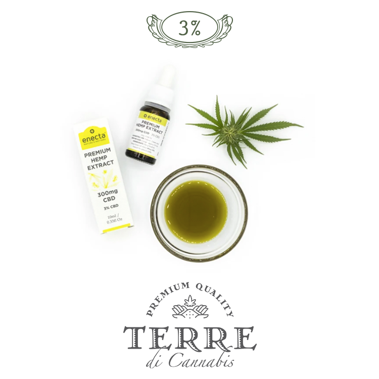products/CBD3__TERRE_TOPDOWN.png