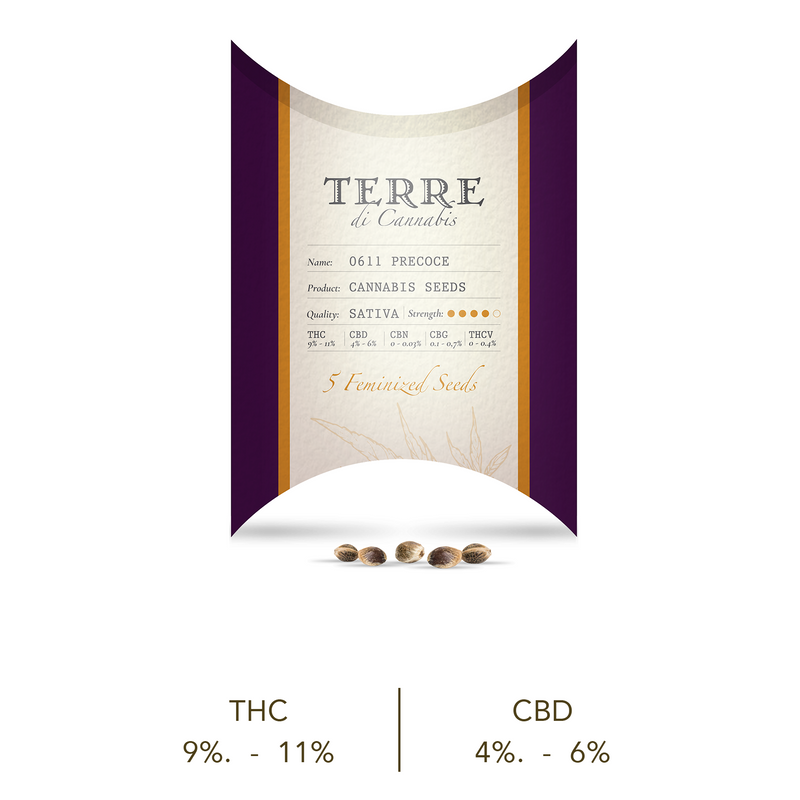 products/TERRE_precoce_new.png
