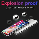 Front+Back Tempered Glass Screen Protector for iPhone 11 Pro Max/11 Pro/11/XS Max/XR/XS/X/8 Plus/8/7 Plus/7/6s Plus/6s/6 Plus/6 - caseative