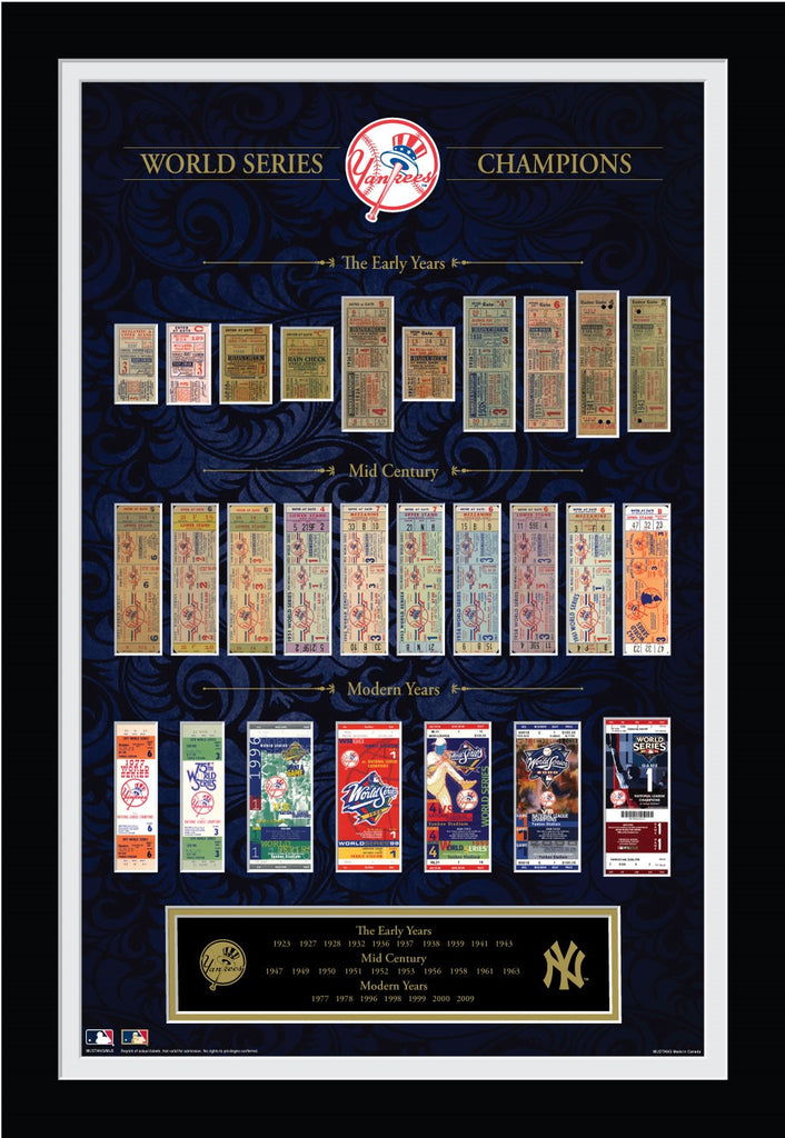 New York Yankees Tickets to History – Century Collection