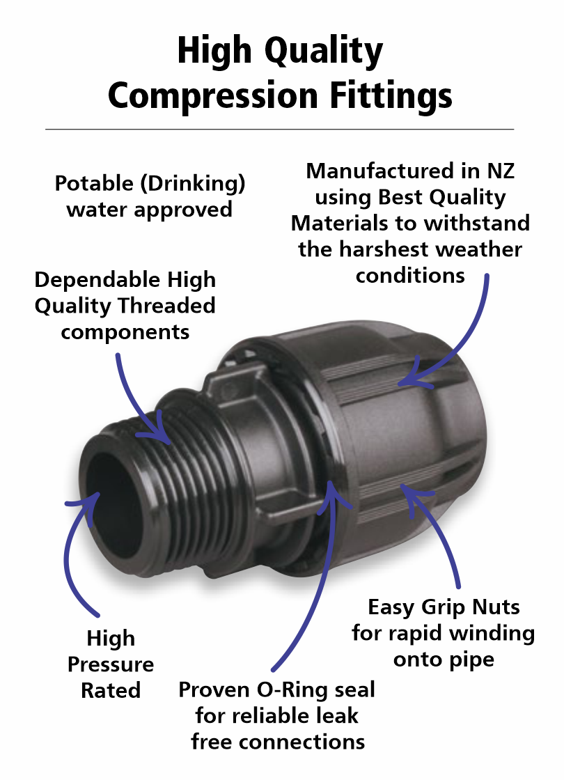 description of hansen compression fittings