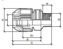 Dimensions of hansen straight compression fittings