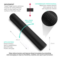 Foam_Roller_Yoga_Roller_Pilates_90cm_-_Black_-_For_Trademe3_RWJOT1QSXNIA.jpg