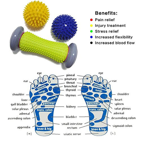 Massage Therapy, Foot Roller and Spiky Balls Benefits | Revolutionize Fitness