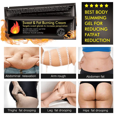 Sweat & Fat Burning Cream - ClepssyFit