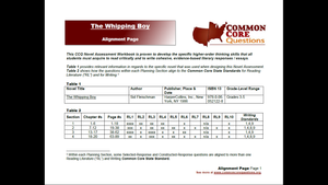 The Whipping Boy CCQ Workbook (Reading Level R - 570L+)