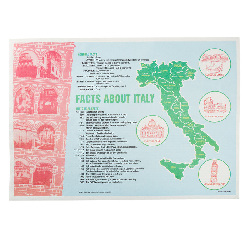 "FACTS ABOUT ITALY PLACEMAT 10"" X 14"" STRAIGHT EDGE"