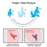 Folding Multi-Function Toilet Stool (BUY 2 GET 10%OFF) - HiSheep