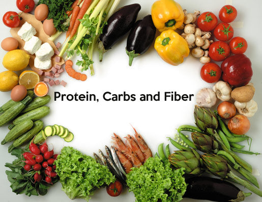 Balancing Fats Carbs Protein and Fibers