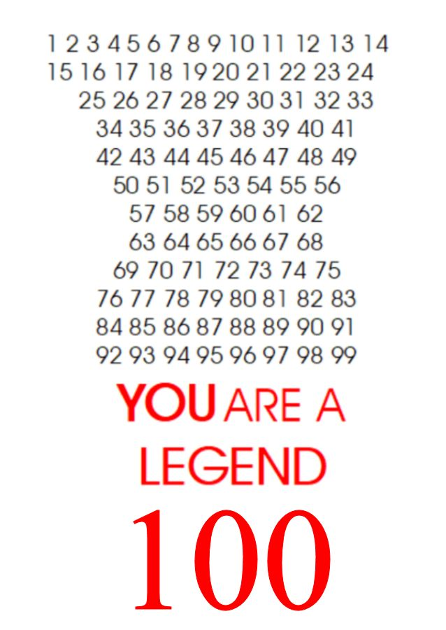 You are a legend. A greeting card for someone who has turned 100.