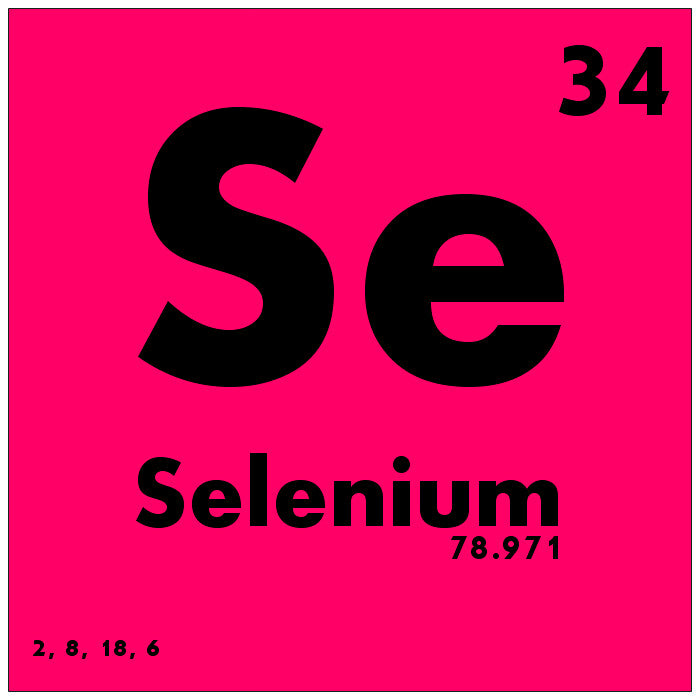 Calculating Selenium Levels in Horse Feeds and Supplements