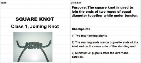 Sapper Knot Square Knot Flashcards