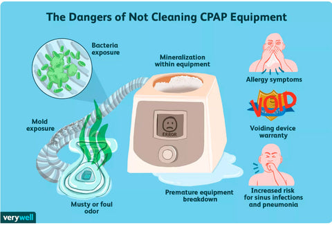 CPAP cleaner