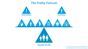 Become Frailty Aware