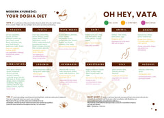 Free downloadable Vata diet chart
