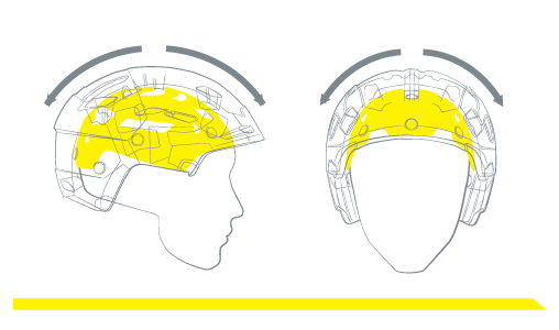MIPS Helmet rotational protection eases the impact on the brain, preventing concussions