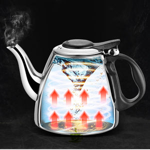 Stainless Steel Induction Tea Kettle - Tea With Herbs