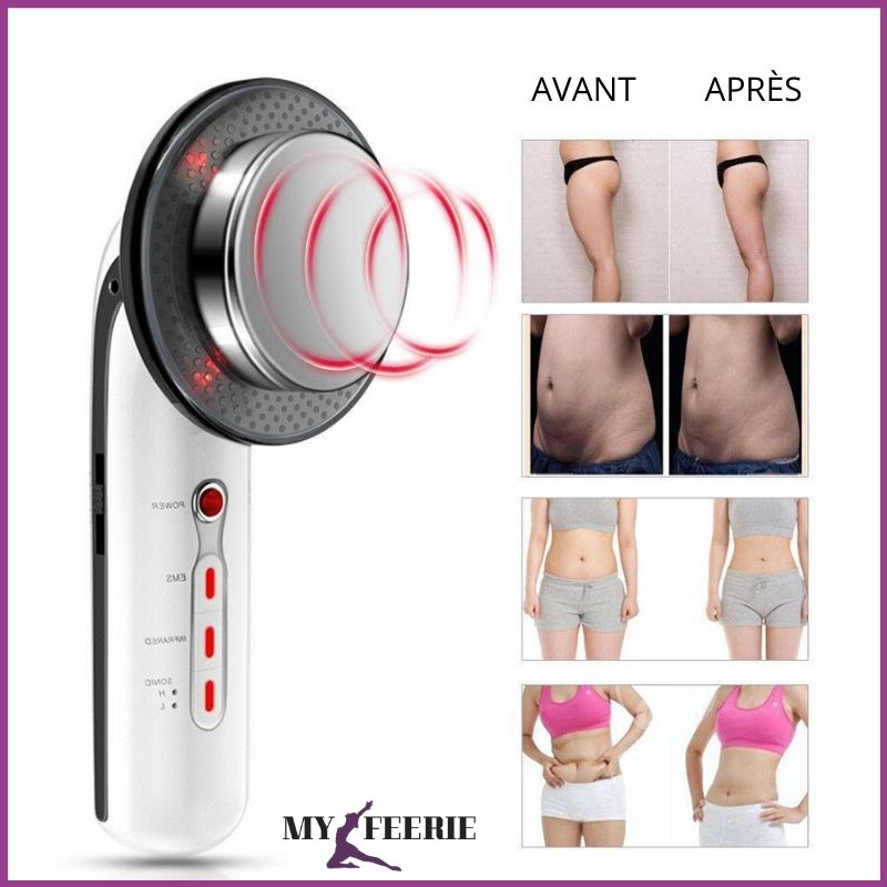 MASSEUR ANTI-CELLULITE SkinCare Options™ - Produits Minceur Ventre Plat Anti-cellulite