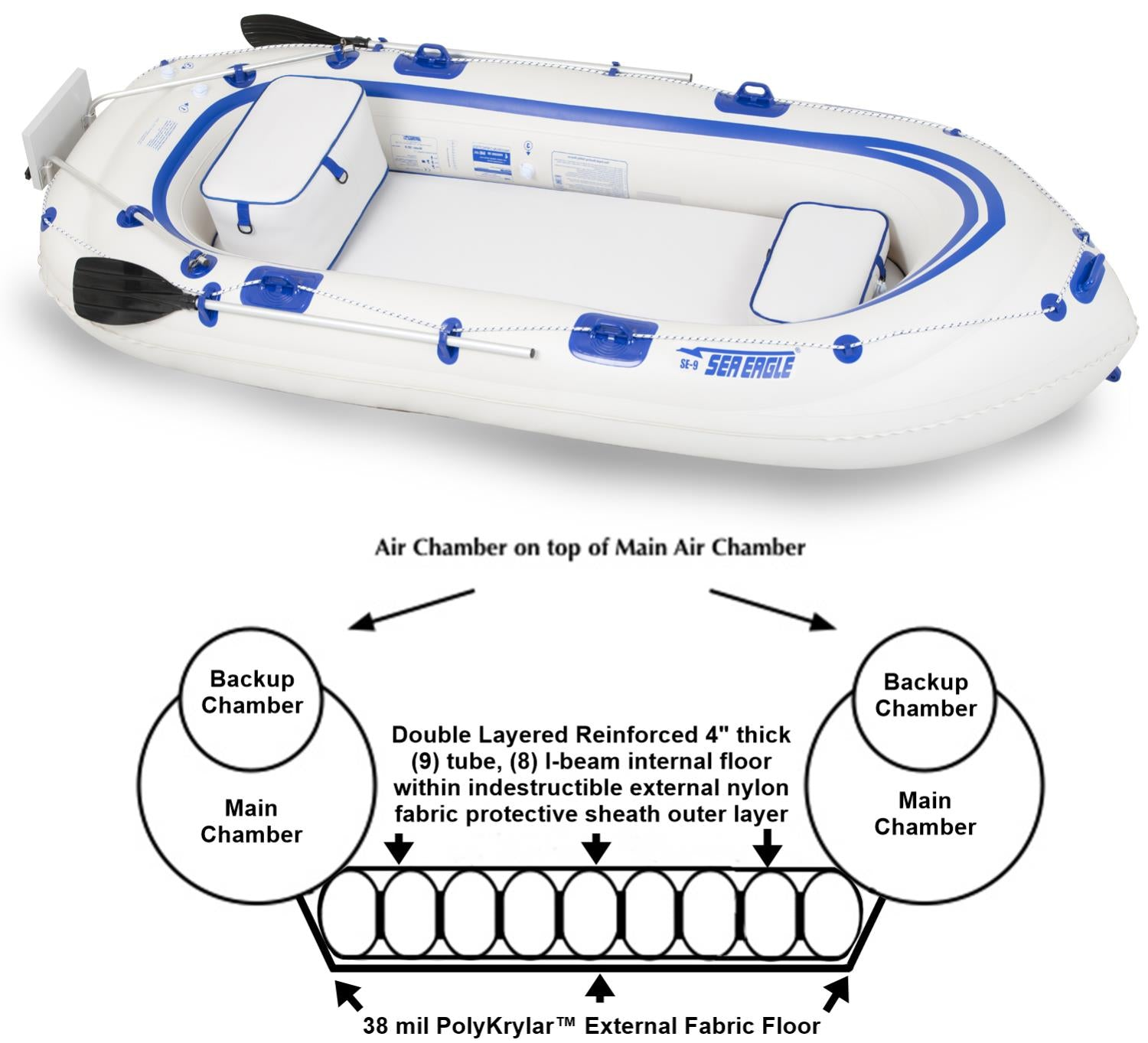 air chamber sea eagle 9 inflatable raft whitewater and fishing