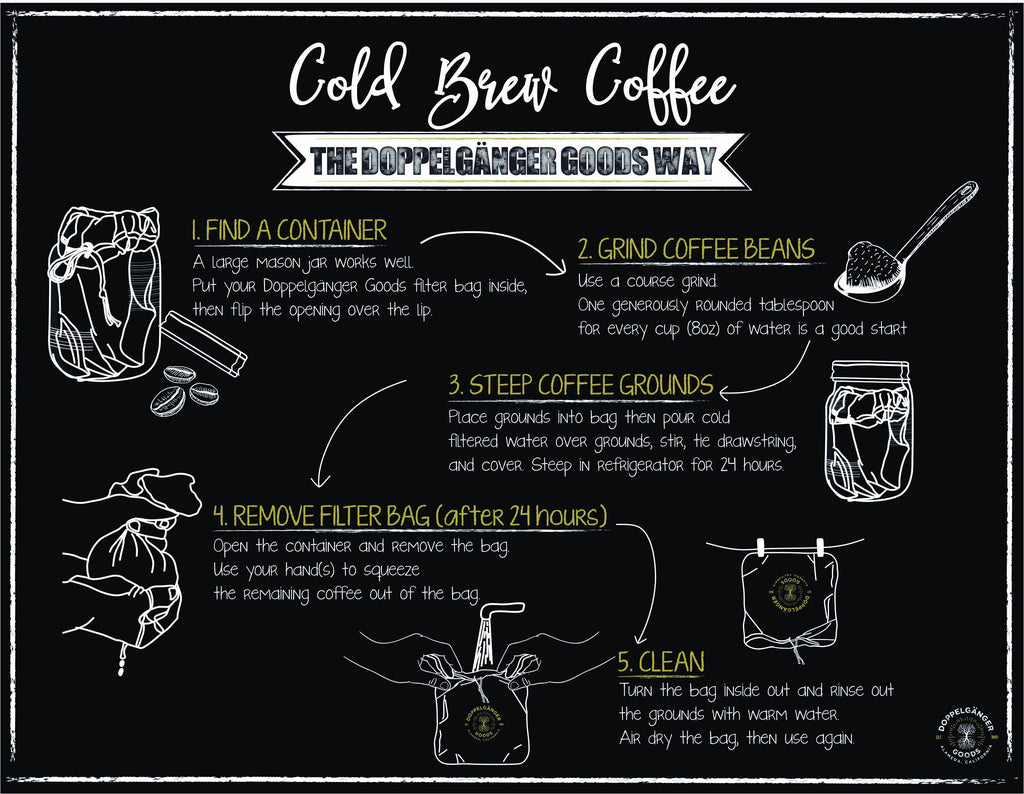 5 Steps to Make the Best Cold Brew at Home-Doppeltree
