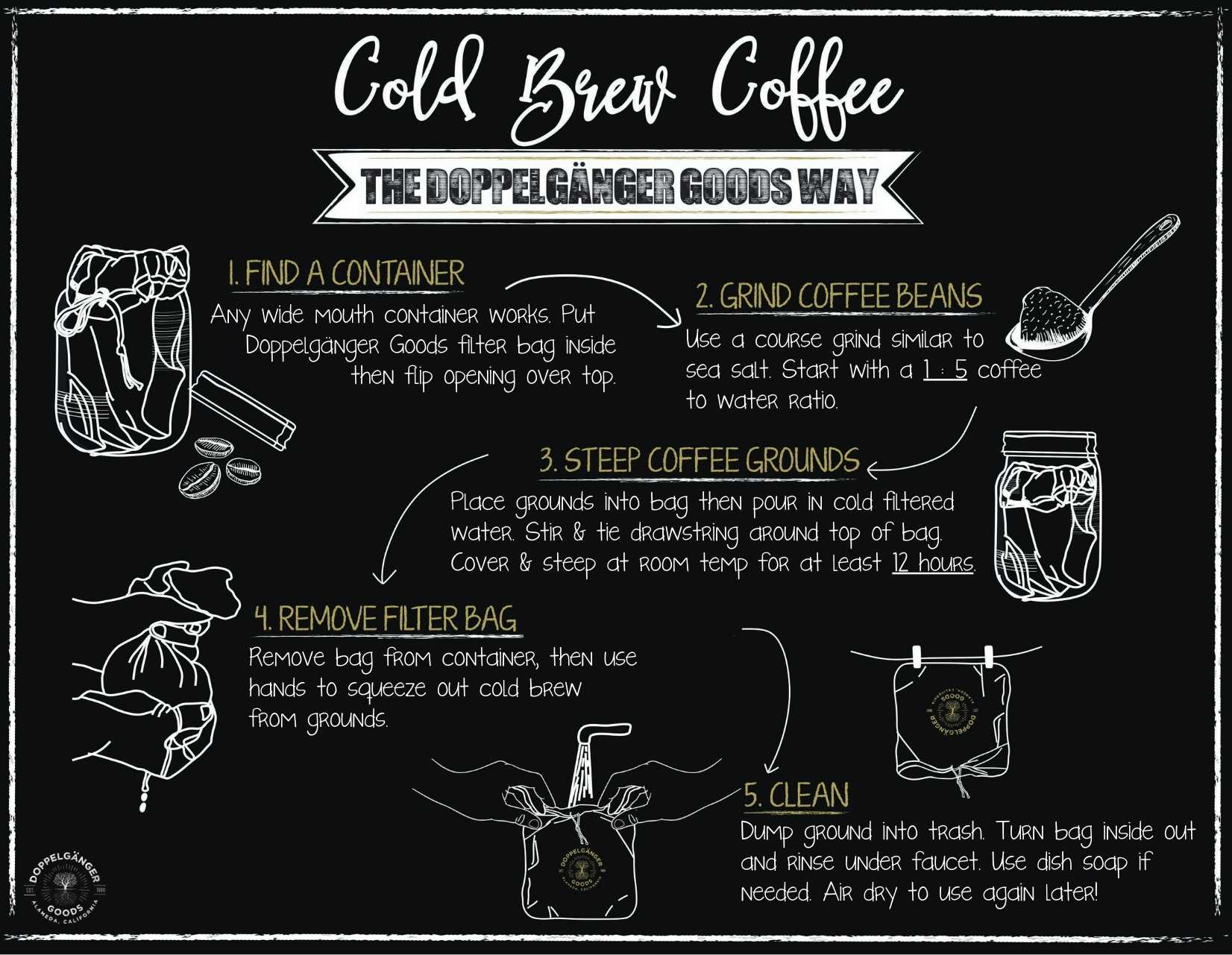 Doppelgänger goods 5 step cold brew coffee guide