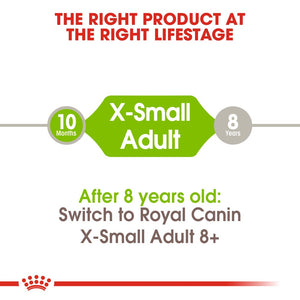 Royal Canin X-Small Adult Dog Infographic 1