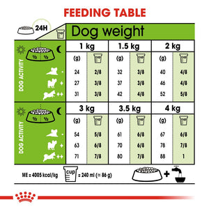 Royal Canin X-Small Adult Dog Infographic 4