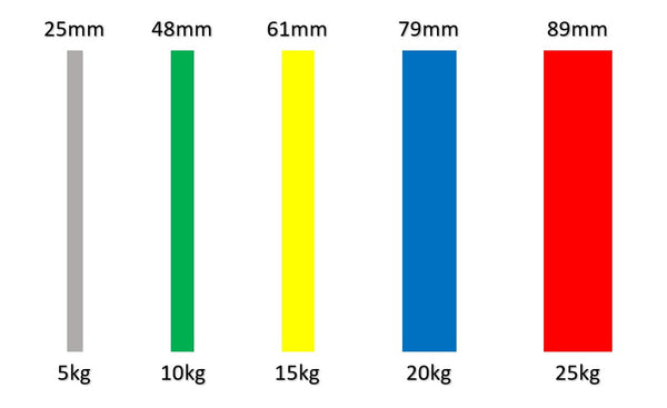 Colour Bumper Plate Thickness