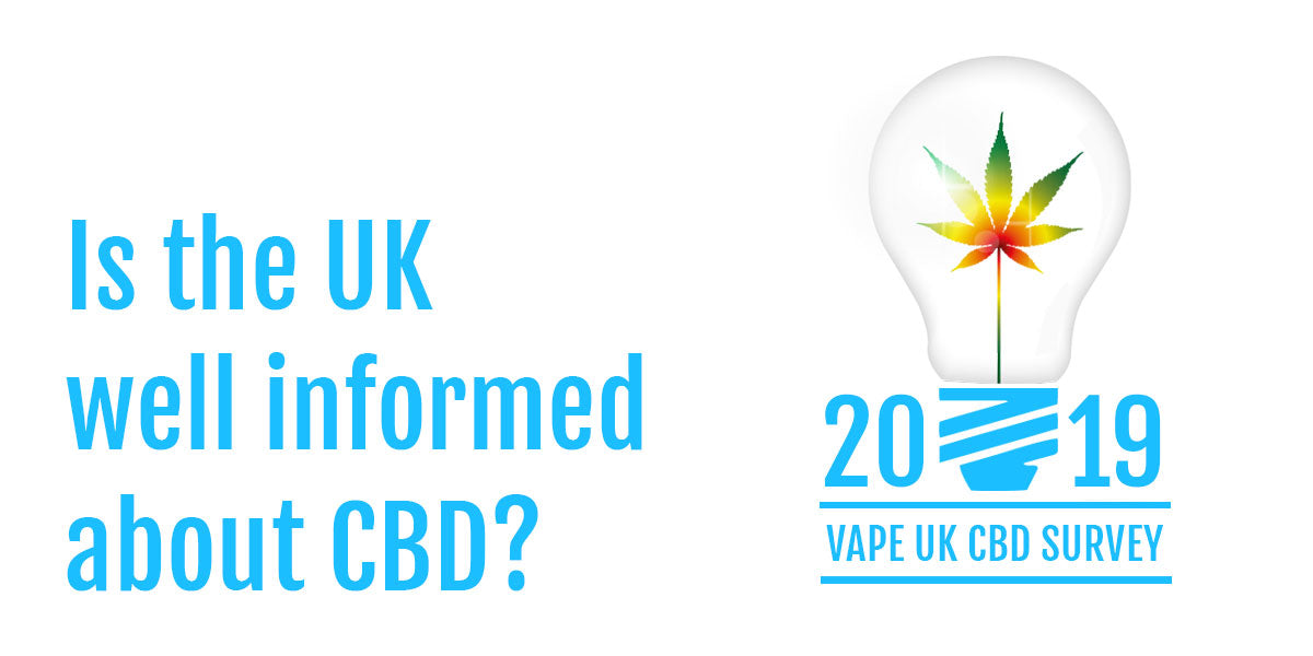 Is the UK getting the message about the benefits of CBD?