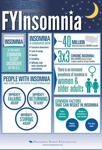 insomnia-quick-facts