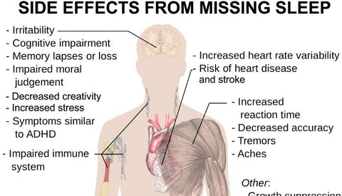 side effects of missing sleep
