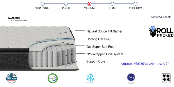 Symbol Hudson Pillow Top Coil Mattress - Timlin's Furniture & Mattress