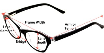 Choosing your correct size frame