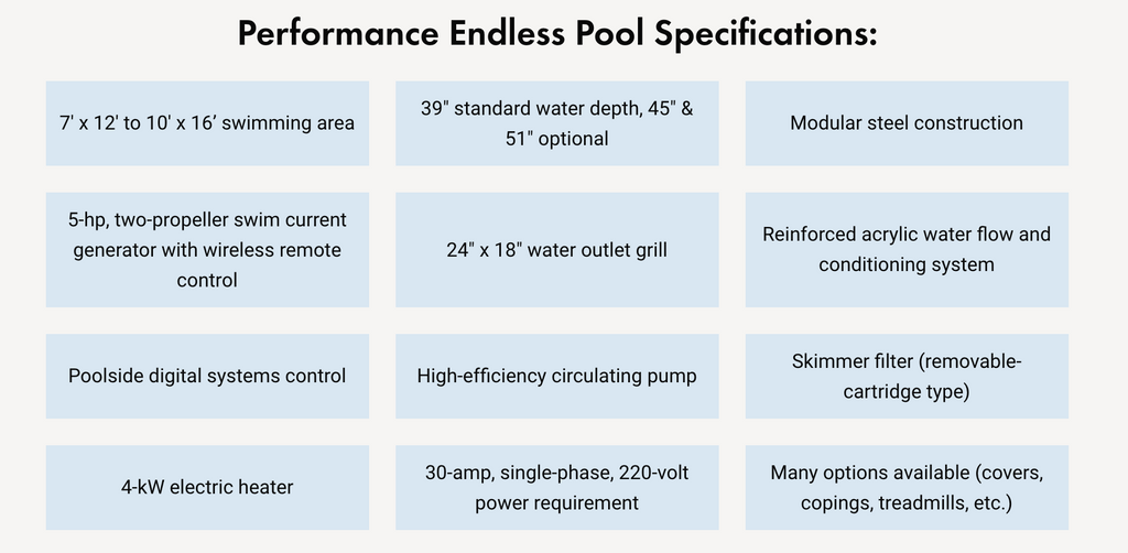 Performance Endless Pools Specification