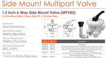 Load image into Gallery viewer, Emaux MPV Side Mount Multiport Valve (WHITE) - poolandspa.ph