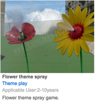 Load image into Gallery viewer, Theme Play Various Options - poolandspa.ph