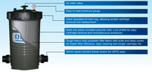 Load image into Gallery viewer, WATERCO OPAL CARTRIDGE FILTER -  3.5 Bar pressure rating - poolandspa.ph