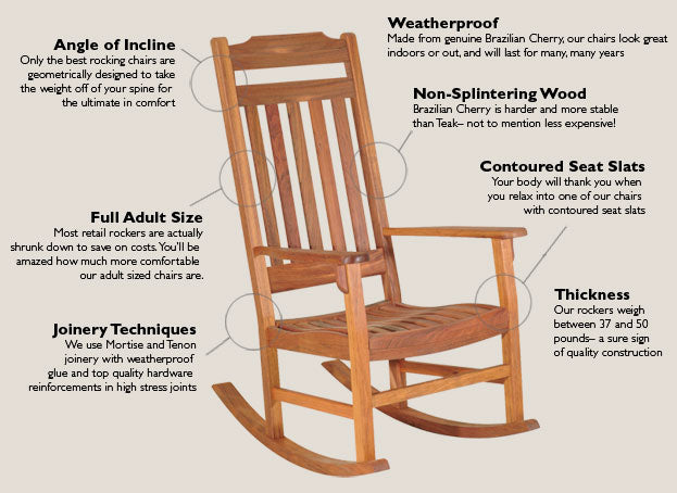 Wonderful Our Outdoor Rocking Chairs Are Designed For Comfort, And Built To Last.  Here Are Some Of The Features You Wonu0027t Find In Outdoor Rocking Chairs  Available At ...