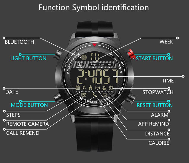 Wrath Smart Bluetooth Connected Black Sporty Strap Black Dial Activewear Smart Watch (Pedometer, Call, Camera Operations, Calories, App Notifications & more -Andriod & iOS Apps available)