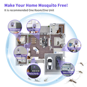 GLOUE Bug Zapper E27 or B22 Light Bulb 2 in 1 Mosquito Killer Lamp UV Led Electronic Insect & Fly Killer for Indoor and Outdoor